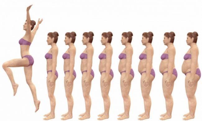 Диета лесенка: отзывы и результаты. Общие принципы и меню диеты лесенка