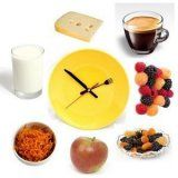 Puterea de a combate obezitatea fracționară