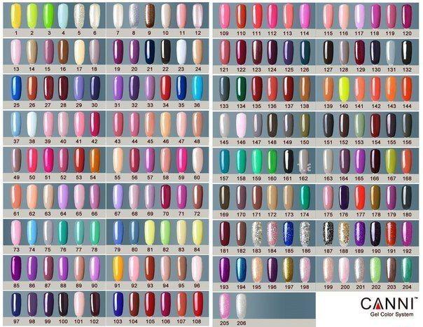 Гель лак canni: отзывы потребителей и специалистов, цвета палитры