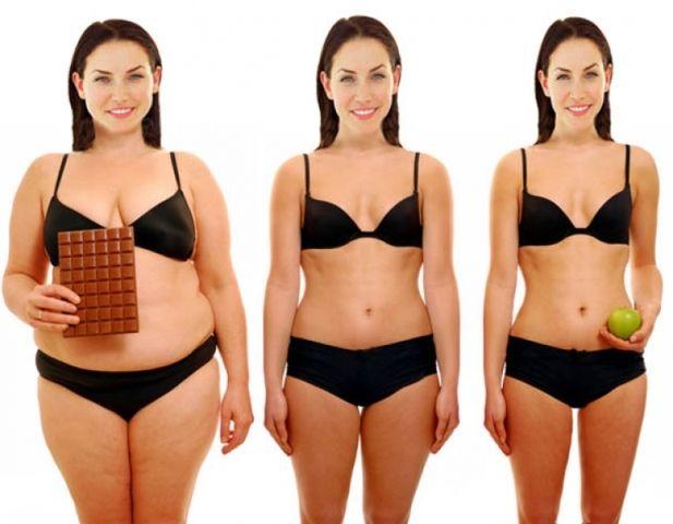 Индекс массы тела для женщин. Как правильно рассчитать индекс массы тела?