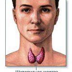 Как лечить воспаление щитовидной железы
