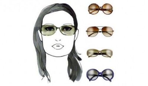 Как выбрать женские и мужские солнцезащитные очки по форме лица