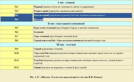 redkiy-cvet-glaz_1