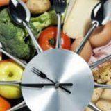 Количество приемов пищи в течение дня