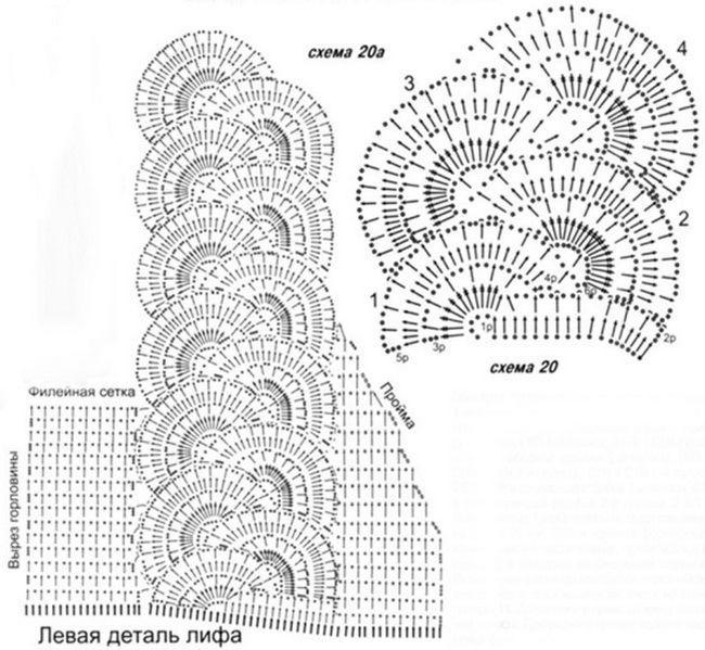 Ленточное кружево крючком: схемы
