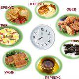 Обратите внимание на свой режим питания