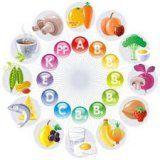 Организму нужны микроэлементы витамины и аминокислоты