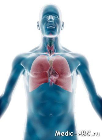 Zwłaszcza leczenie astmy oskrzelowej