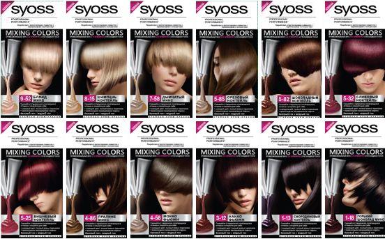 Палитра красок для волос Syoss (Сьес)