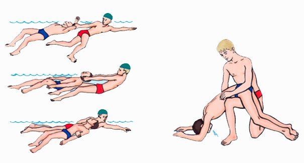Способы, позволяющие вытащить тонущего человека на берег