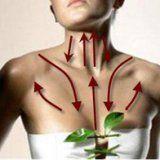 Правильный уход за кожей шеи и декольте