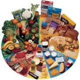 Преимущества и недостатки раздельного питания