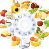 Прием витаминов при соблюдении диеты