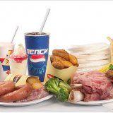 Продукты приводящие к избыточному весу