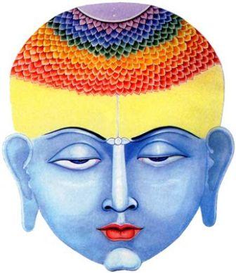 Сахасрара - чакра съвършенство