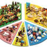 Самые калорийные продукты для человека