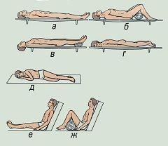 Различные способы транспортировки пострадавших